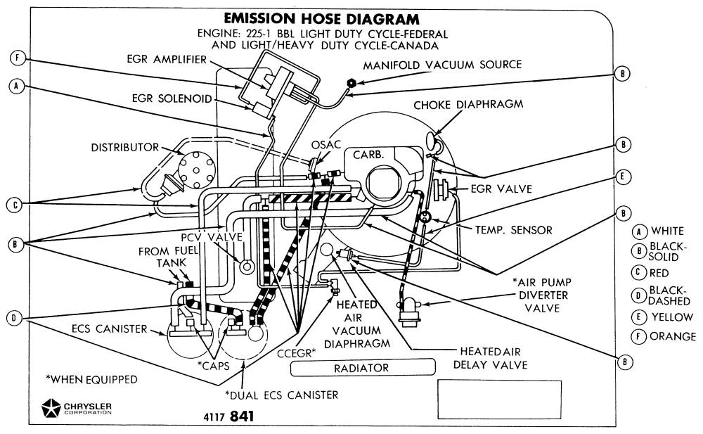 1986 Dodge Ram 50 Vacuum Diagram. Dodge. Auto Parts