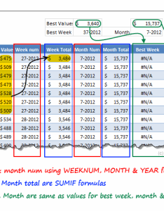 Calculations explained highlighting best week and month in  chart excel tutorials also highlight  trend chandoo rh