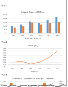 Create charts in separate ranges like this also how to an interactive chart excel tutorial chandoo rh