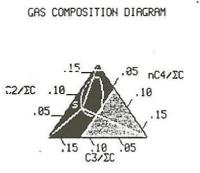 Creating Triangular Plots using Excel » Chandoo.org