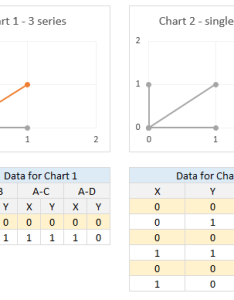 Using  single series to draw multiple lines in excel xy chart also mapping relationships between people interactive network rh chandoo