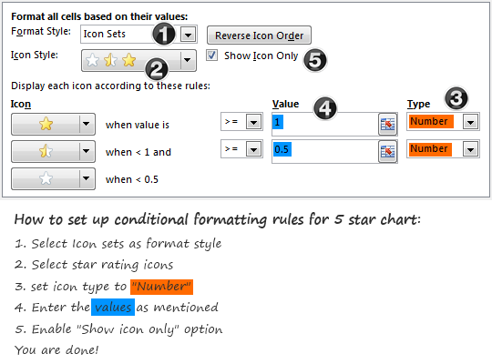 Applying conditional formatting rules for 5 star chart