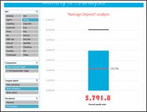 KPI Dashboard by Reynaldo Peña - snapshot