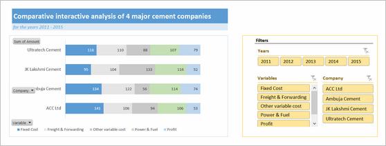 Interactive Chart by Elchin - snapshot