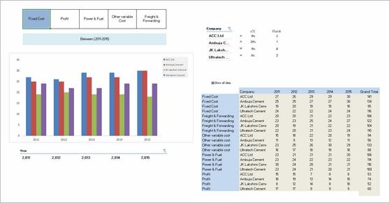 Interactive Chart by Erik - snapshot