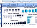 Dashboard to visualize Excel Salaries - by djsowecd@hotmail.com.xlsx - Chandoo.org - Screenshot #02