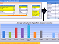 Dashboard to visualize Excel Salaries - by Andrew Plaut - Chandoo.org - Screenshot #02