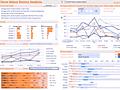 Dashboard to visualize Excel Salaries - by jmvoyer@gmail.com.xlsm - Chandoo.org - Screenshot #02