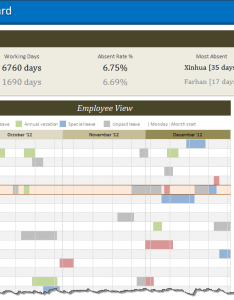 Employee vacation dashboard  tracker using excel also ms rh chandoo