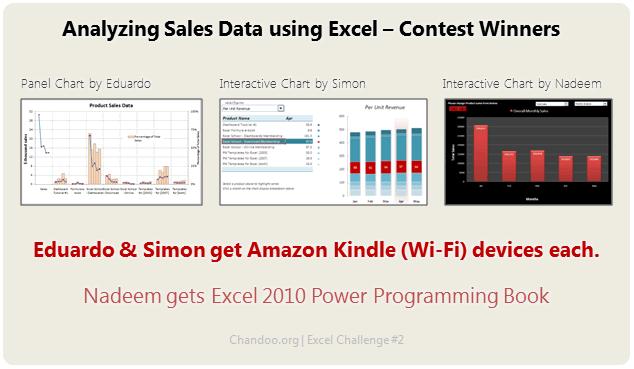Sales Analysis Chart Contest Winners