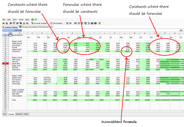 Highlight Formulas in an Excel Workbook