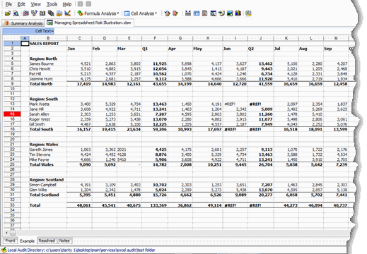 Excel Spreadsheet Templates For Project Management - mandegar.info