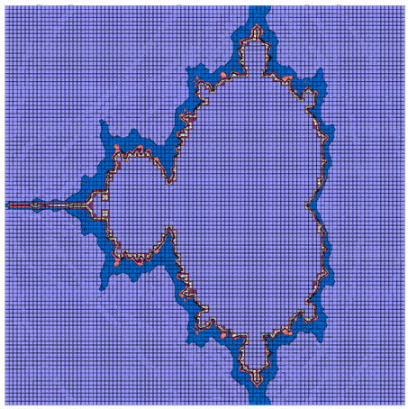 Mandelbrot Fractals in Excel - 1 [Data Tables & Monte Carlo Simulations in Excel]