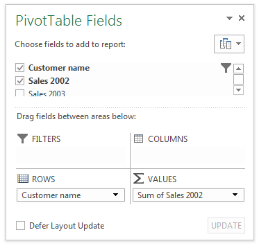 Pivot table settings for analyzing non performing customers in Excel