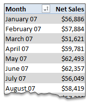 Sorting Pivot Tables in any order - how to