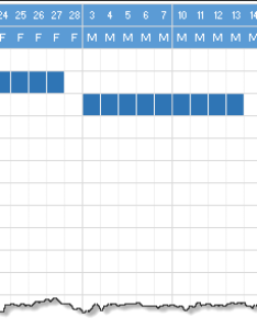 Quick and easy gantt chart using excel templates also chandoo rh