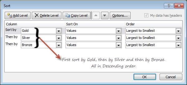 Custom Sorting Options in Excel