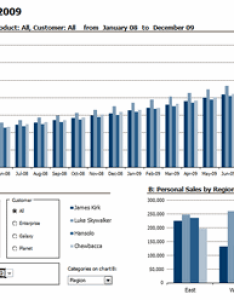 Excel based sales dashboard by pawel also dashboards for tracking performance examples of rh chandoo
