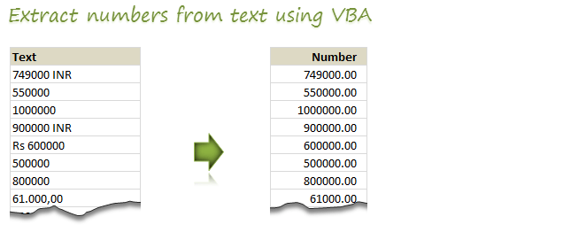 Extract numbers from text using Excel VBA