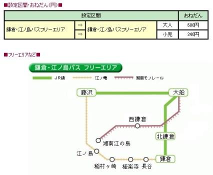 鐮倉江之島一日券地圖