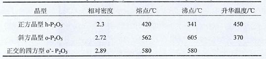 五氧化二磷的生產工藝
