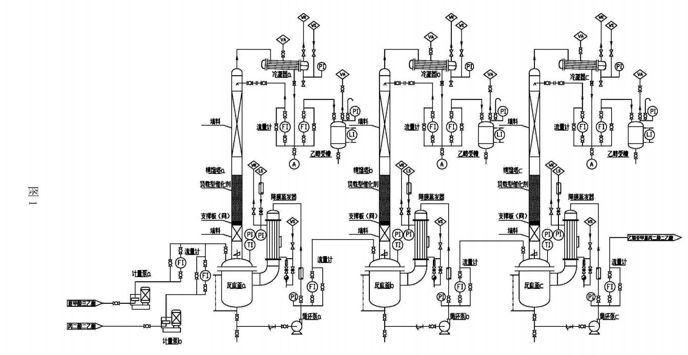 乙氧基甲叉丙二酸二乙酯的制備和應用