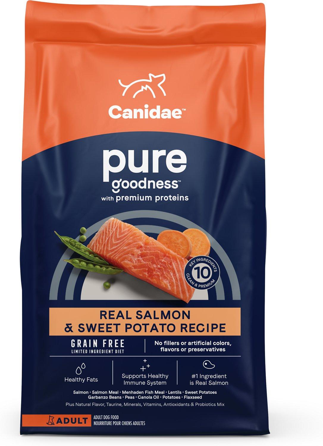Pure Being Dog Food Review : being, review, CANIDAE, Grain-Free, Limited, Ingredient, Salmon, Sweet, Potato, Recipe, Food,, 12-lb, Chewy.com