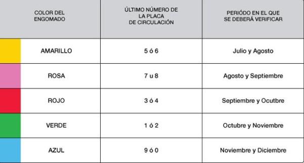 Resultado de imagen para calendario de verificación vehicular en la cdmx