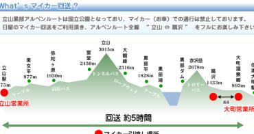 名古屋自駕 立山黑部租車自駕 代駕服務 從立山車站到扇澤車站 日星代行服務