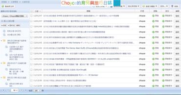2012年即將過去,Choyce的感謝與展望未來
