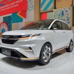 Spesifikasi Grand New Avanza 2018 All Camry 2.5 G Profil Dan Prediksi Toyota 2019 Terbaru Di Indonesia Mobil Berwarna Putih Dilihat Dari Bagian Depan