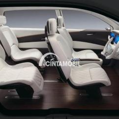 Interior Grand New Avanza G 2018 Cover Spion Profil Dan Prediksi Toyota 2019 Terbaru Di Indonesia Desain Bagian Kursi Mobil Berwarna Putih