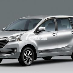 Kelebihan Dan Kekurangan Grand New Avanza 2016 Kijang Innova Luxury Captain Seat Review Toyota