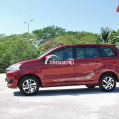 Grand New Avanza Merah Harga Bumper Depan Veloz Review Toyota 2015 Indonesia Gambar Mobil Berwarna Dilihat Dari Sisi Samping Sedang Parkir Di Halaman Rumah