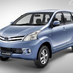 Dimensi Grand New Avanza All Vellfire 2020 Review Toyota 2011