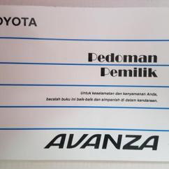 Buku Manual Grand New Veloz Avanza 2019 Harga Kendaraan Si Dia Yang Sering Terlupakan