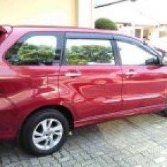 Grand New Veloz Warna Merah All Alphard Facelift Mobil Toyota Avanza Bekas Baru Dengan Di Aceh 2004 G Dijual