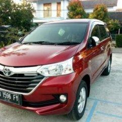 Grand New Avanza Merah Brand Toyota Camry For Sale Philippines Tahun 2016 Km 5000 An Murah Sangat 818422