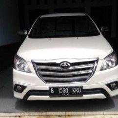 Pajak Tahunan All New Kijang Innova Jual Aksesoris Grand Avanza Toyota Tahun 2015 Bulan 8 Tipe G Manual Bensin