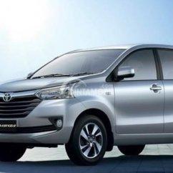 Keluhan Grand New Veloz Variasi Review Toyota Avanza 2016