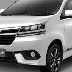 Harga Grand New Avanza Veloz 2018 Foto All Alphard Profil Dan Prediksi Toyota 2019 Terbaru Di Indonesia