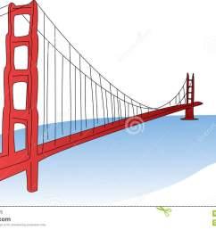 an illustration of the golden gate bridge a suspension bridge [ 1300 x 863 Pixel ]
