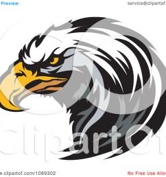 clipart bald eagle mascot hea eagle mascot clipart [ 1080 x 1024 Pixel ]