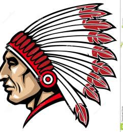 indian chief head clipart fre indian chief clipart [ 1345 x 1300 Pixel ]