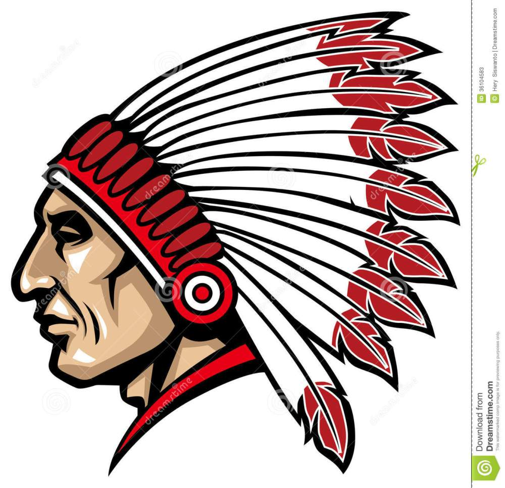 medium resolution of indian chief head clipart fre indian chief clipart
