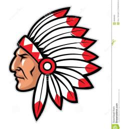 indian head mascot indian headdress clipart [ 1143 x 1300 Pixel ]