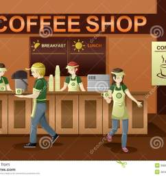 people working in a coffee sh coffee shop clipart [ 1300 x 957 Pixel ]