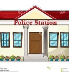 clipart police station  [ 1300 x 1061 Pixel ]