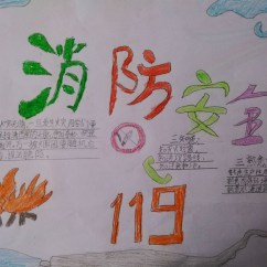 Kitchen Ranges Gas Can I Just Replace Cabinet Doors 敲响消防安全警钟手抄报_消防日手抄报_中国板报网