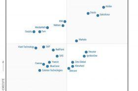 Gartner魔術象限(Magic Quadrant) 2017年報告評比 c 為數位行銷中心的領導者